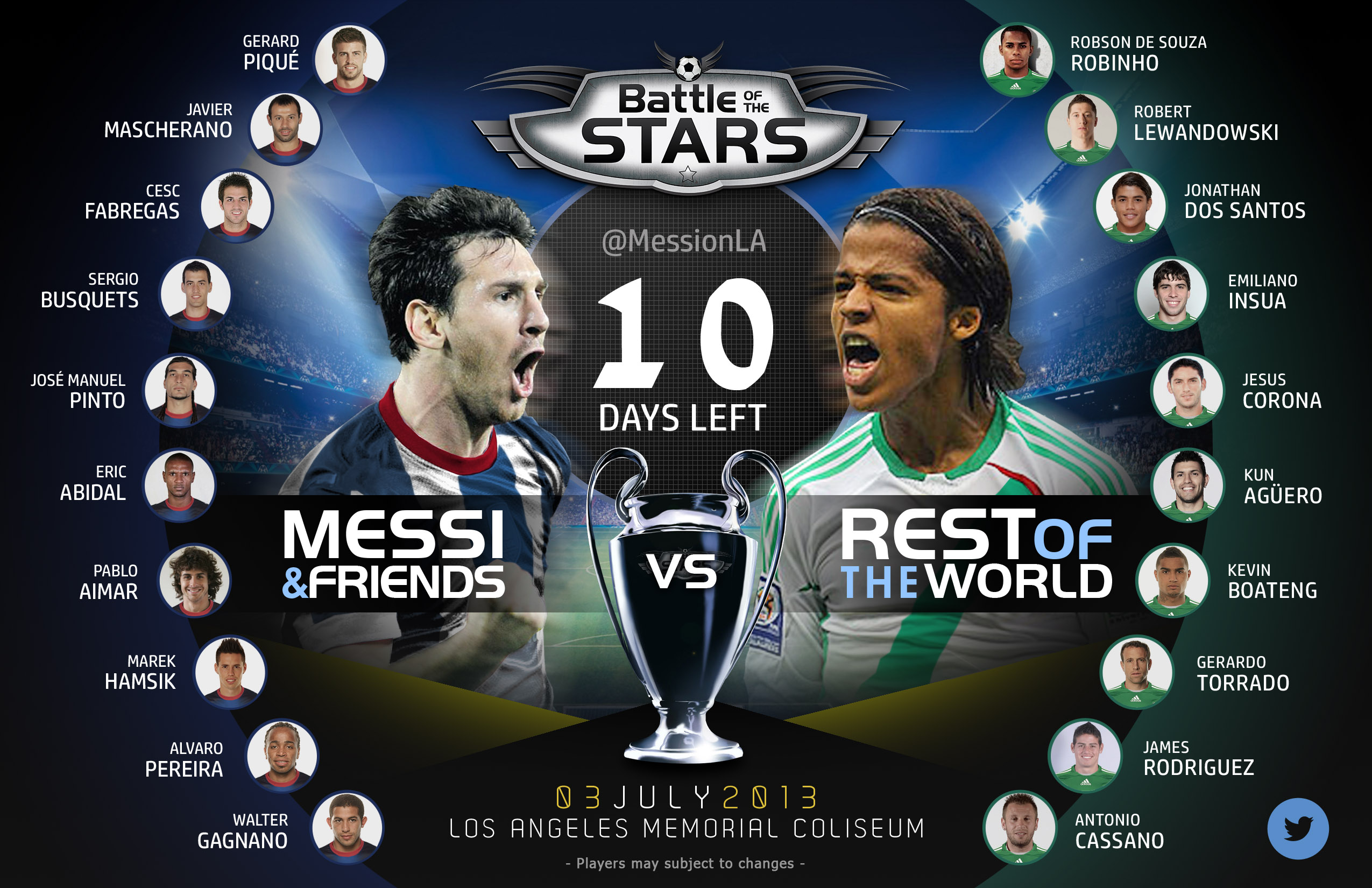 Messi & Friends vs. The Rest of the World – Nestor Colombo